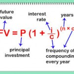 The Power of Compound Interest. . .
